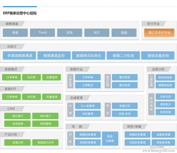 苏州ERP软件